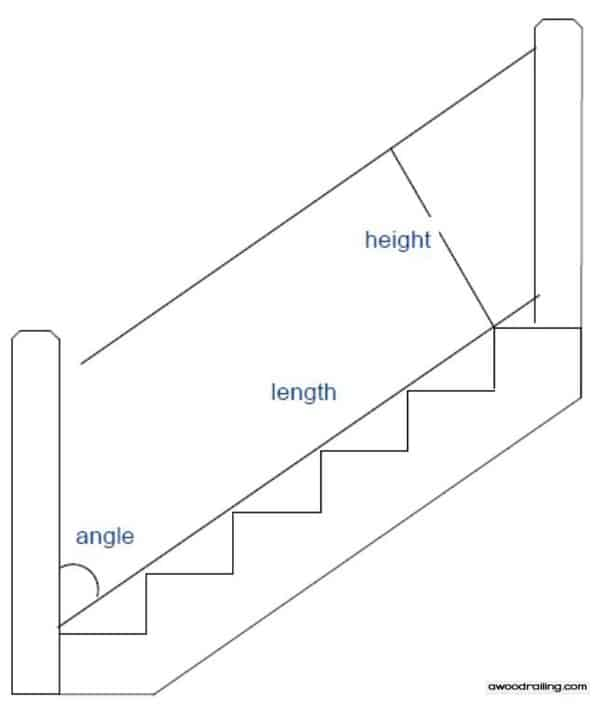 Use this image to help measure your stair railing.