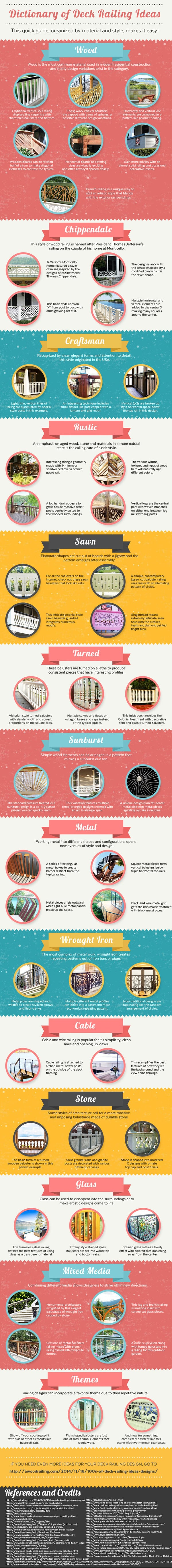 Awesome Guide to Deck Railing Designs