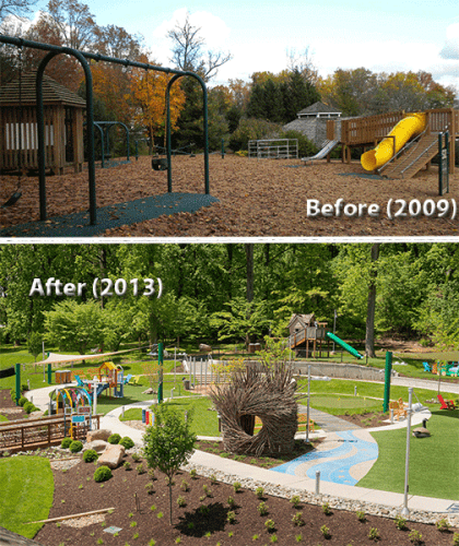 Childrens Inn Playground Before and After